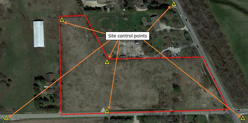 Field GPS site control points