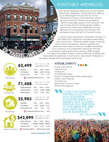 019_MSW_Community - District Profile_Pag