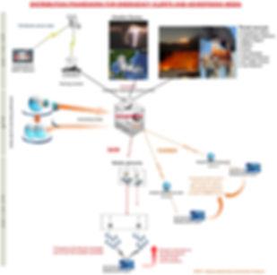 EIB System 201812 simplified.jpg