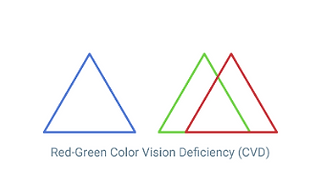 Red-Green Color Dificiency