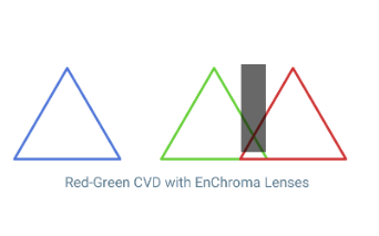 Red-Greeen CVD with Enchroma Lenses