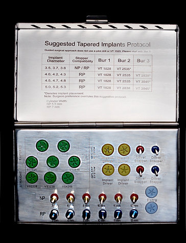 Guided stoppers kit