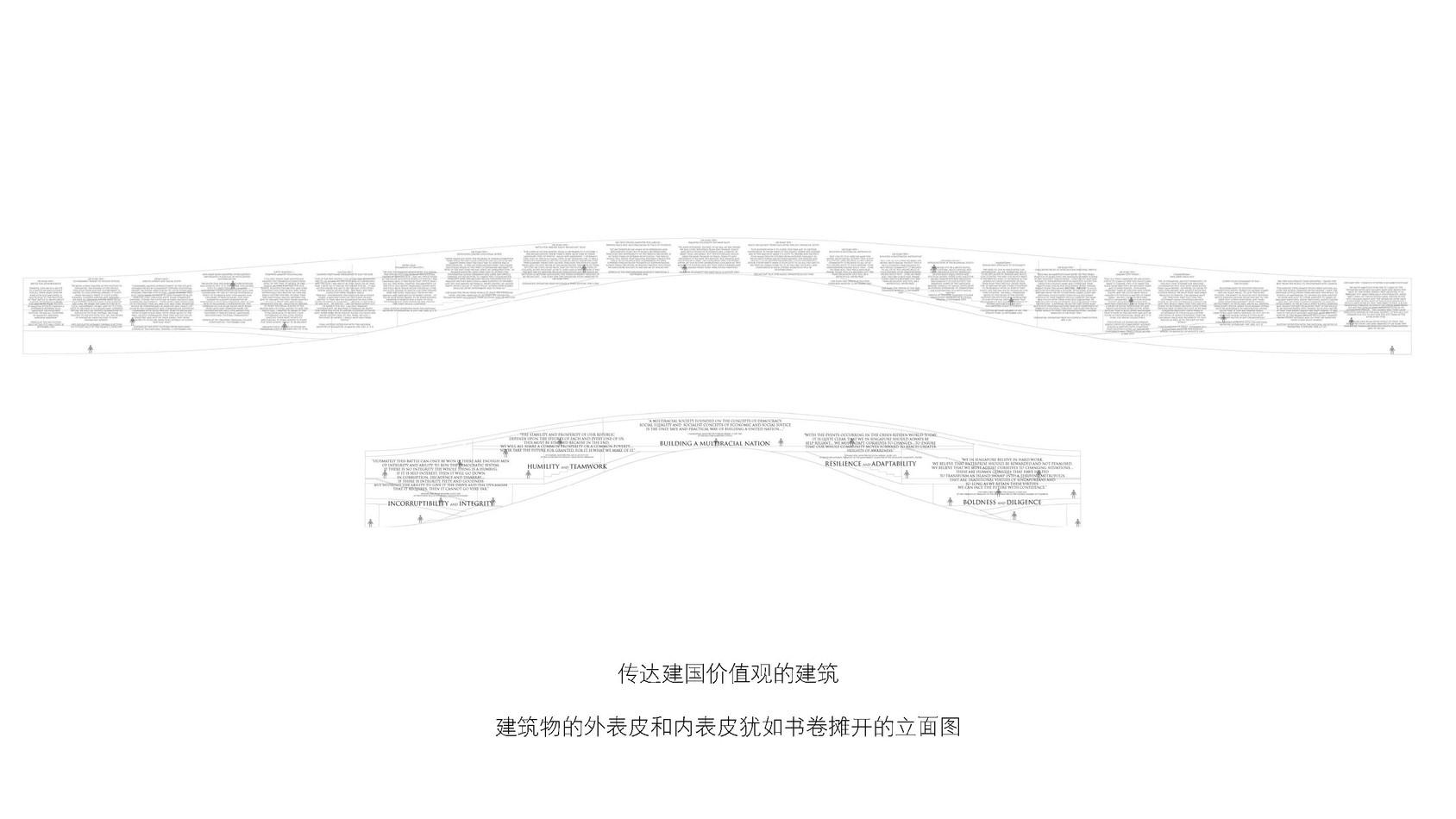 SINGAPORE-FOUNDERS'-MEMORIAL-ZH08.jpg