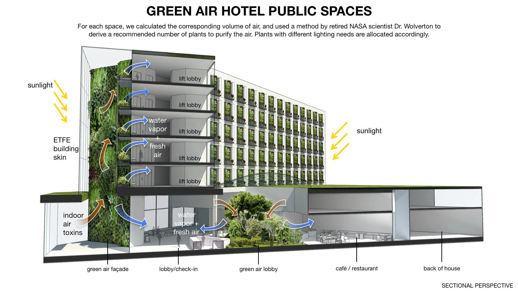 GREEN-AIR-HOTEL_EN21.jpg