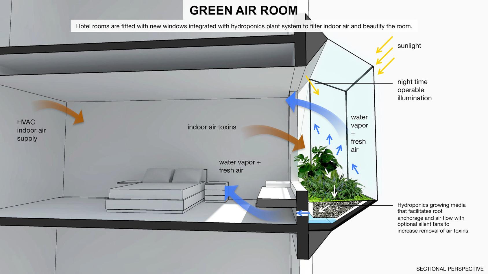 GREEN-AIR-HOTEL_EN26.jpg