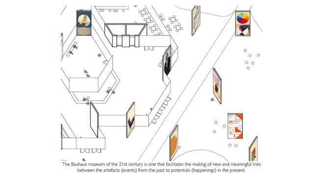 BAUHAUS-MUSEUM-DESSAU-EN_04.jpg