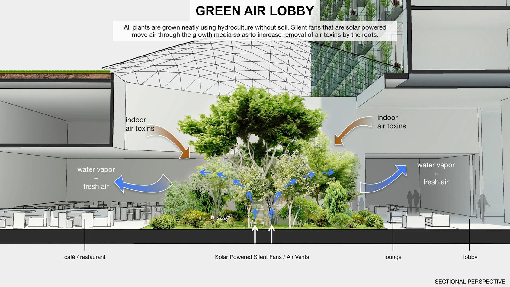 GREEN-AIR-HOTEL_EN23.jpg