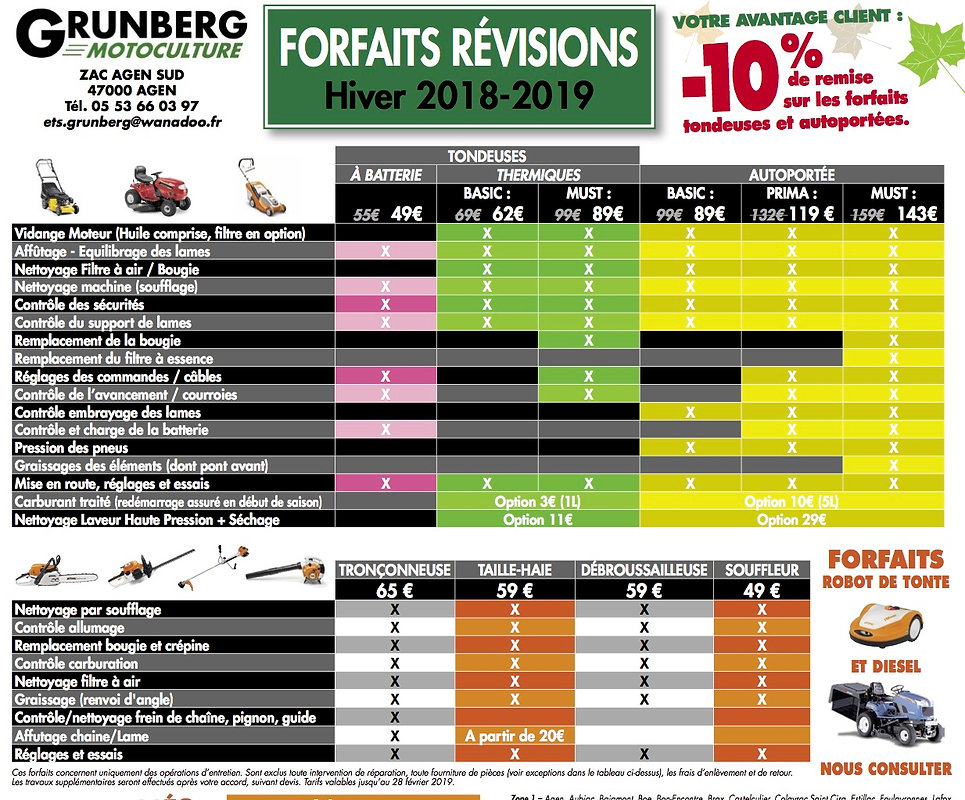 Grunberg_Motoculture_-_Forfaits_Révision