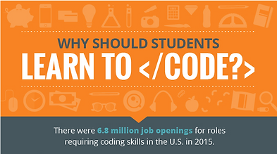 Why learn to code?