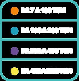 Sabaplast-macchinari-ditta-percentuali.p