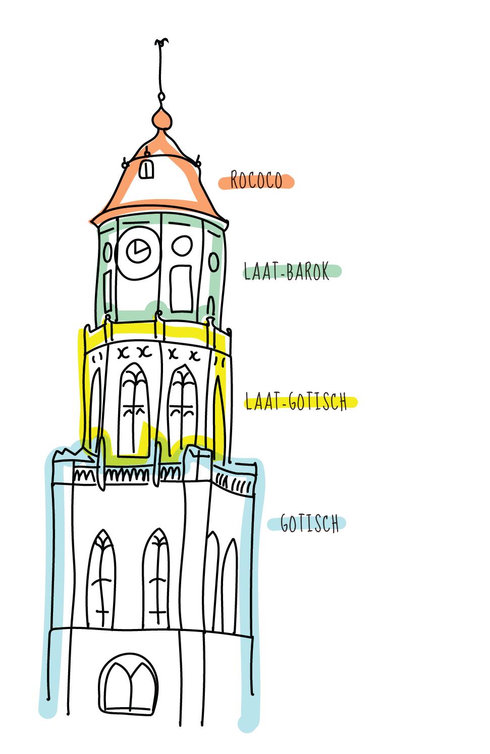 Sint-Gummaruskerk - stijlen