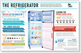 Refrigeration Best Practices