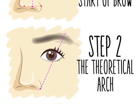 The Perfect Eyebrows Shape: they're the frame of your face