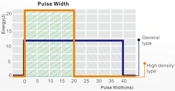 Pulse width.png