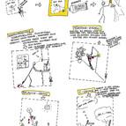 Bri-e´s analoges Post-It Training