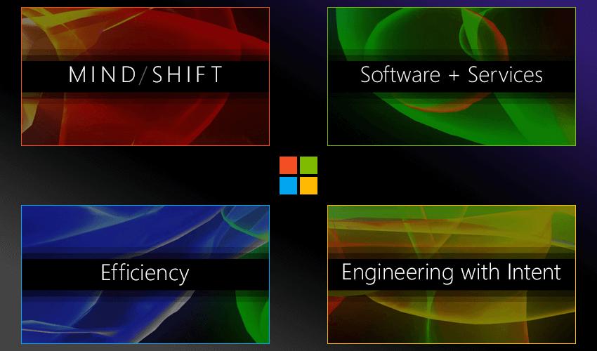 MindShift-Slides.png