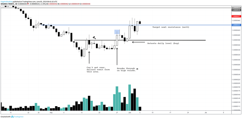 TRX Breakout example.png