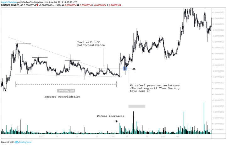 Squeeze retest example trx.png