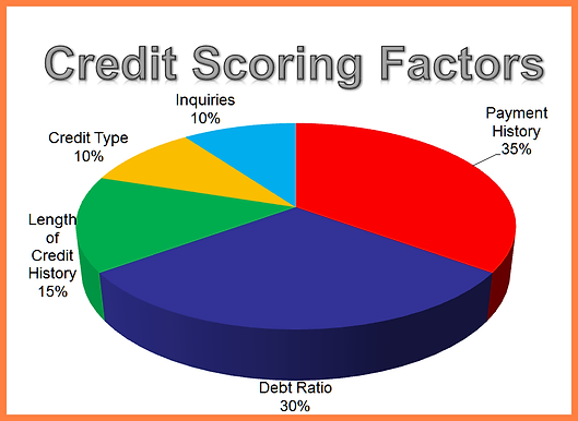 removing-inquiries-from-your-credit-repo