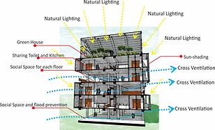 BOPハウス設計図全体2.png