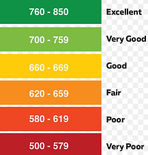 Credit Score Help.PNG