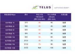 TELUS全线网络大降价 签约2年组合多多 优惠多多