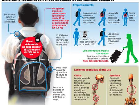 Un tercio de los alumnos sufre dolores de espalda por el sobrepeso de las mochilas