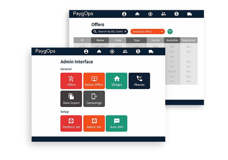 Customisable Add-ons PaygOps