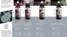 SONAX PROFILINE: polishes  performance polishing system