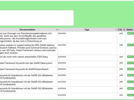 Building a simple GitLab Dashboard with Robot Framework