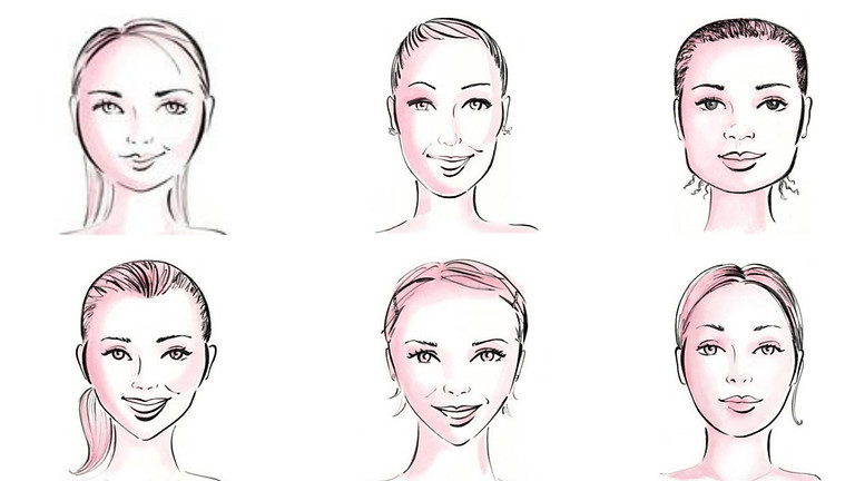 Face Shapes & Mapping