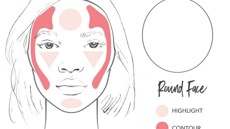 Face Structuring: Contour & Highlight