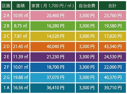 コラボ料金表.png