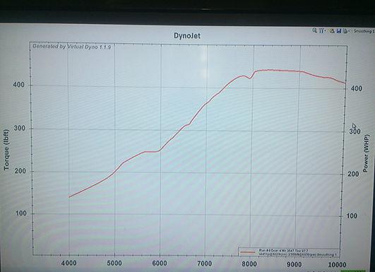 K24 dyno result