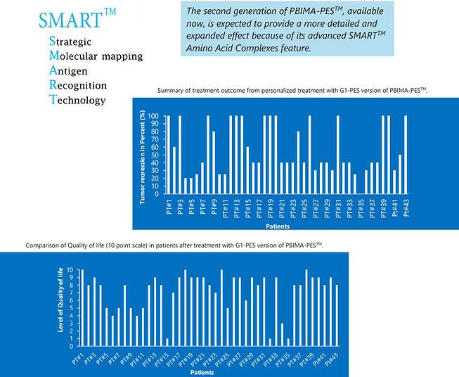 SMARTClinical-Data.jpg