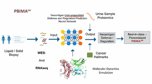 Neo7Logix PPAS Bifold-Diagnostic Labs.pn
