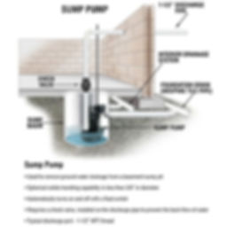 interior drain tile explaination.jpg