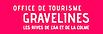 """Tourisme à Gravelines et activités proches de la maison """"Bouteille à la mer"""""""