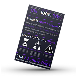 Alert fatigue infographic image (1).png
