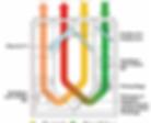 EnergEthic - Limiter les déperditions énergétiques Loir-et-Cher et Indre-et-Loire