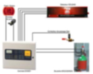 Le détecteur ventilé de fumée CELDA® | EcoProtection