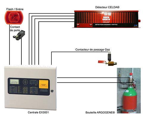 Le détecteur ventilé de fumée CELDA®   EcoProtection