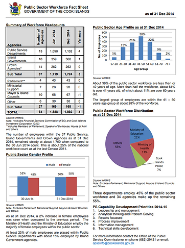 Public Sector Workforce Fact Sheet.PNG