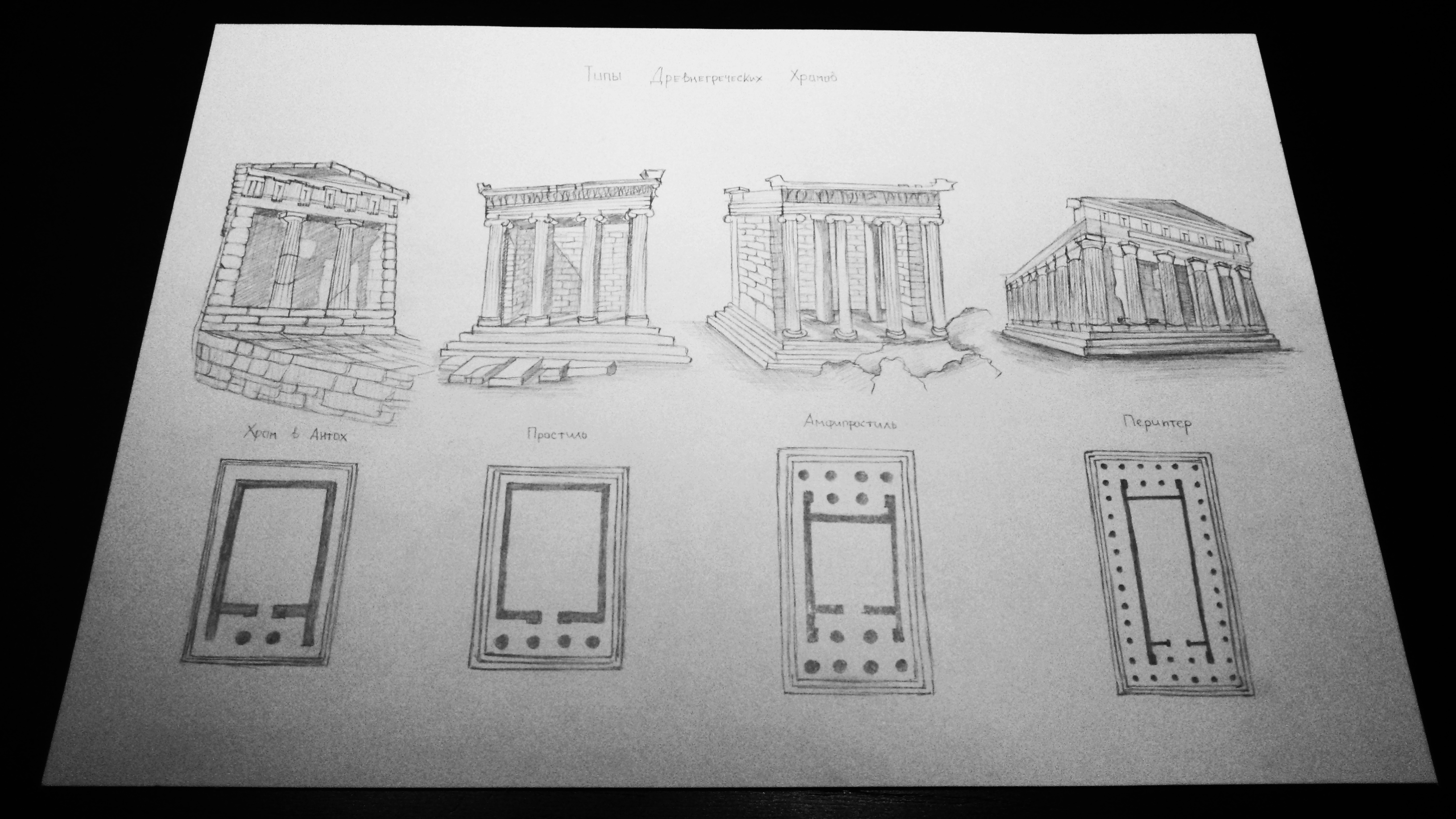 Types of ancient Greek temples