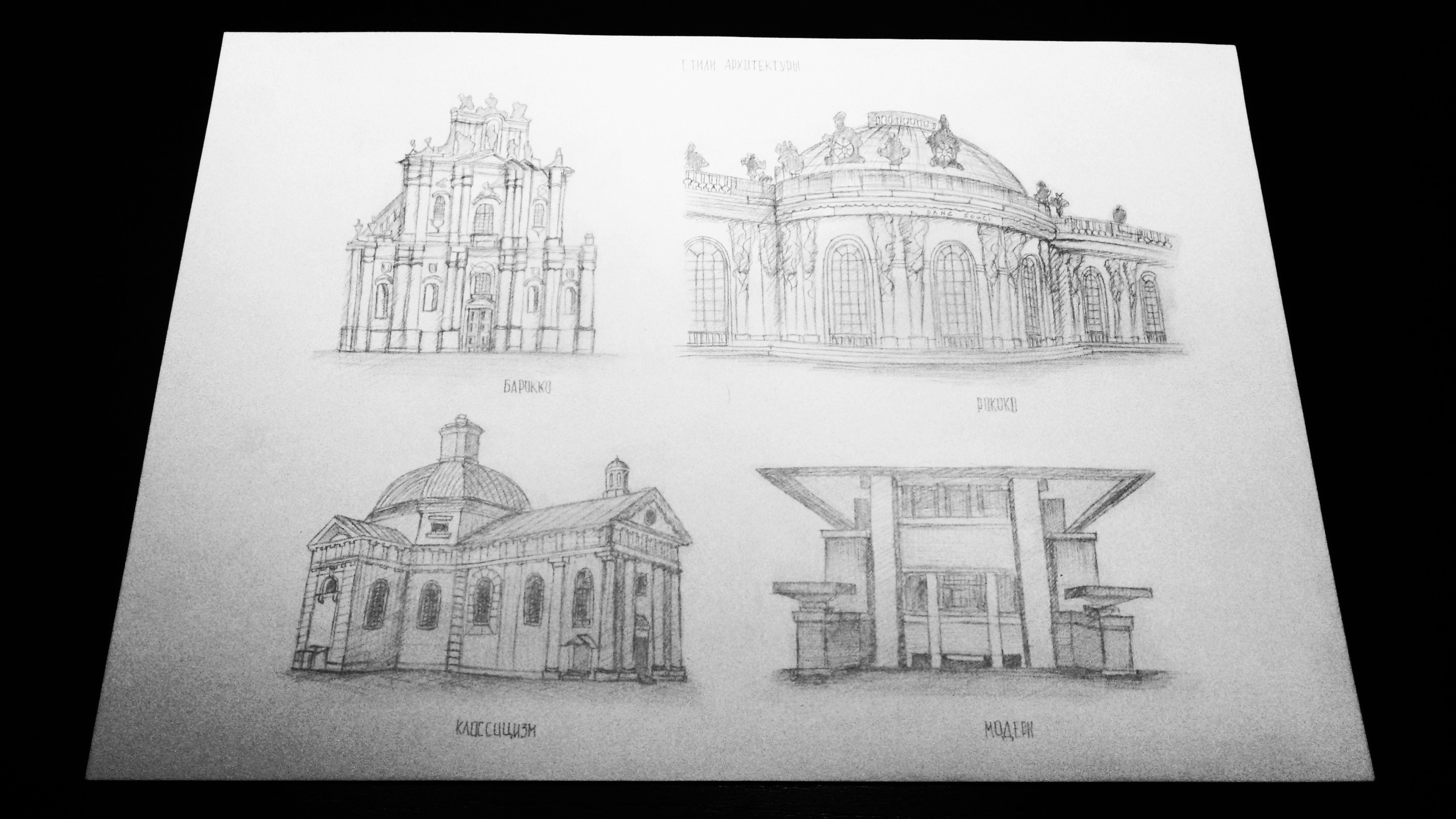 Architecture's styles