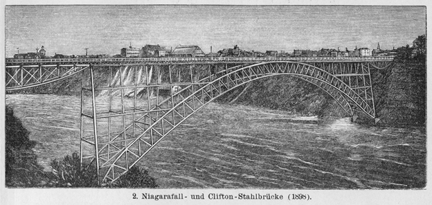 Honeymoon Bridge circa 1898