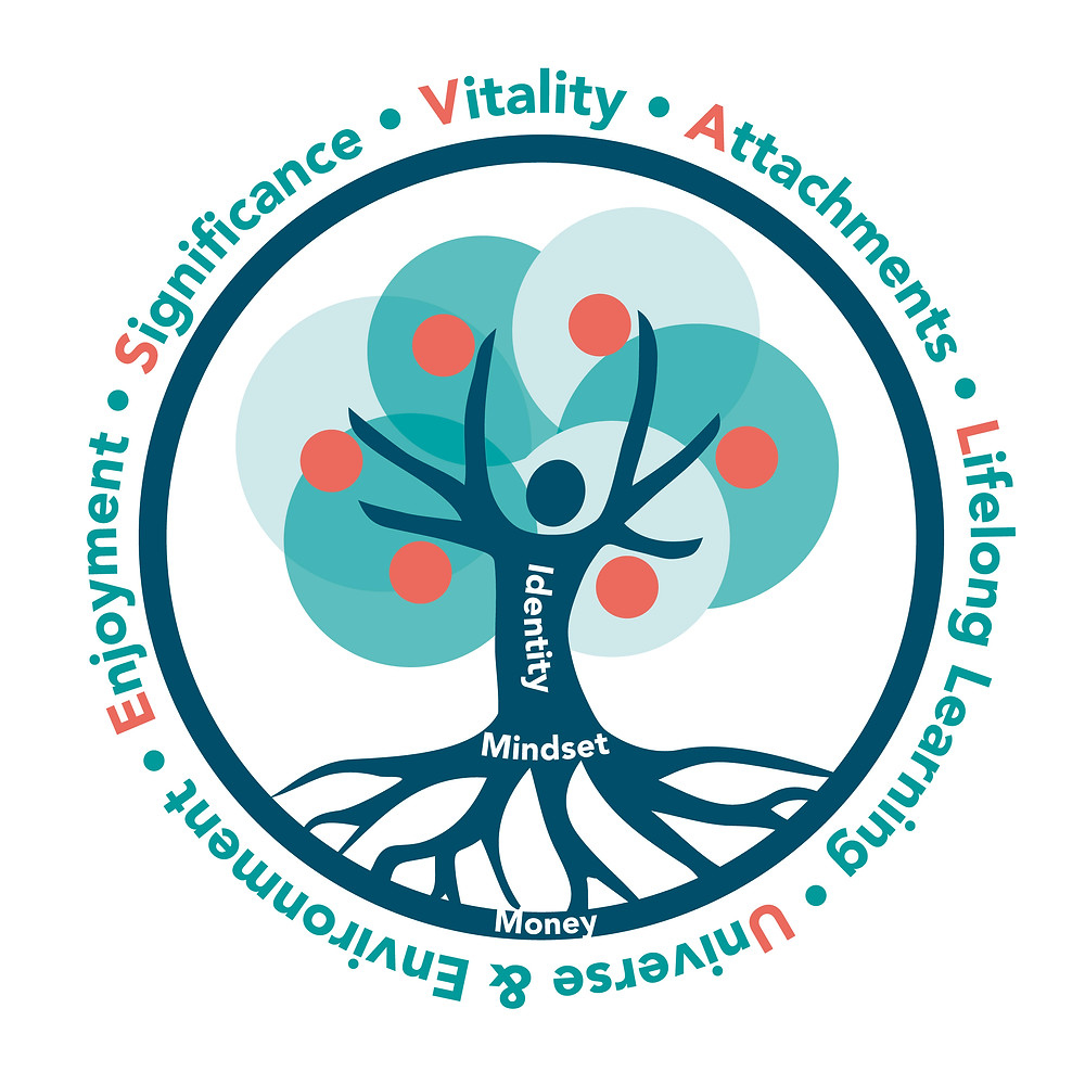 Mindful Money Tree