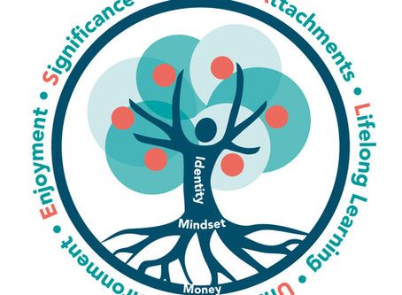 Introducing the Mindful Money Tree ™