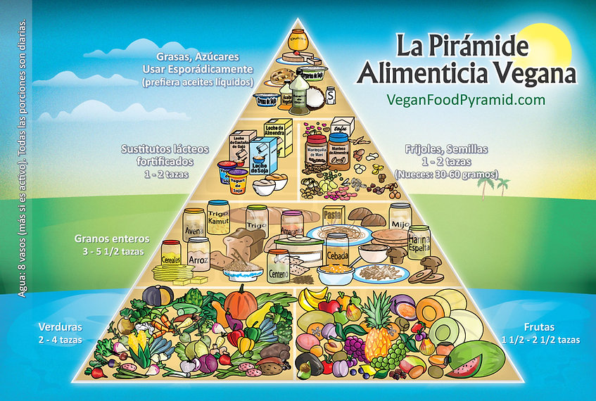 piramide-nutricion-vegana-vegetal-vegeta