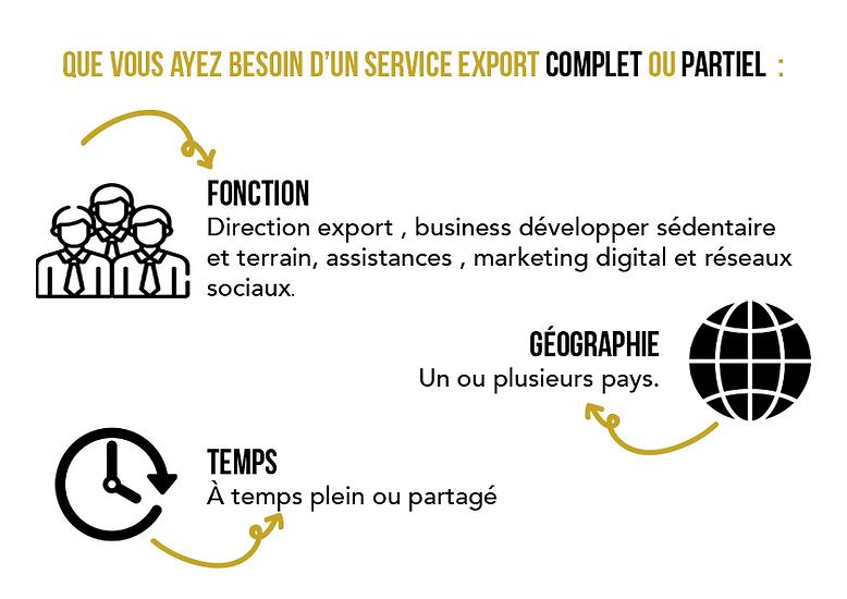 service_partagé.png